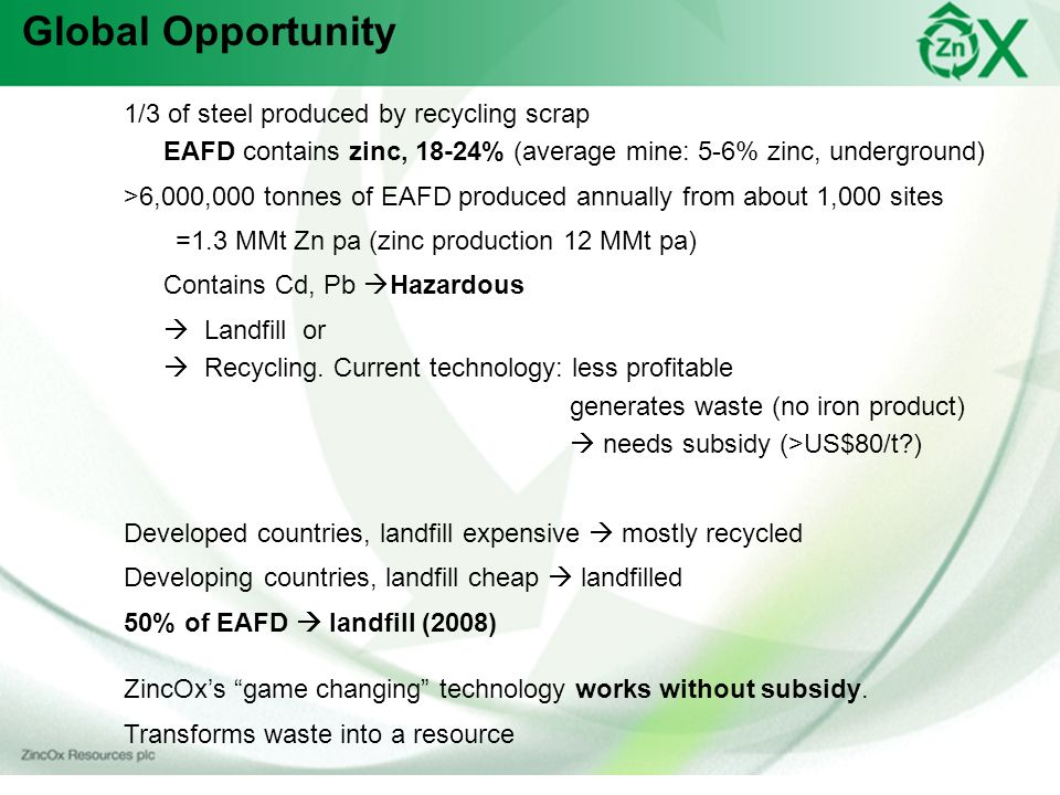 Global Opportunity 1/3 of steel produced by recycling scrap EAFD contains zinc, 18-24% (average mine: 5-6% zinc, underground)