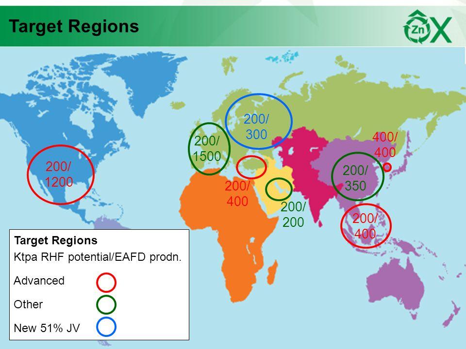 Target Regions 200/300. 400/400. 200/ 1500. 200/1200. 200/350. 200/ 400. 200/200. 200/400. Target Regions Ktpa RHF potential/EAFD prodn.