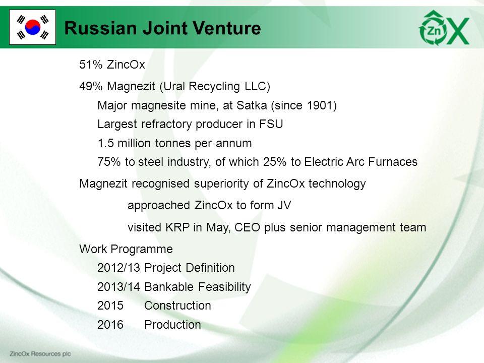 Russian Joint Venture 51% ZincOx