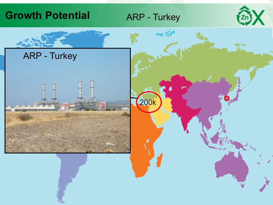 Growth Potential ARP - Turkey ARP - Turkey 200k 200k 26