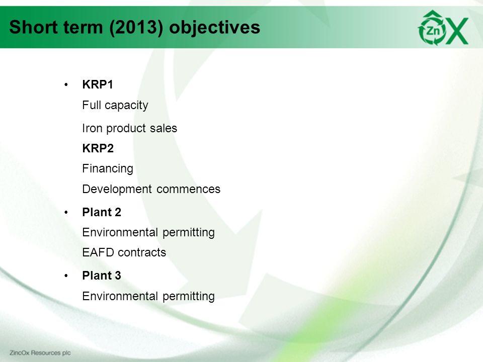 Short term (2013) objectives