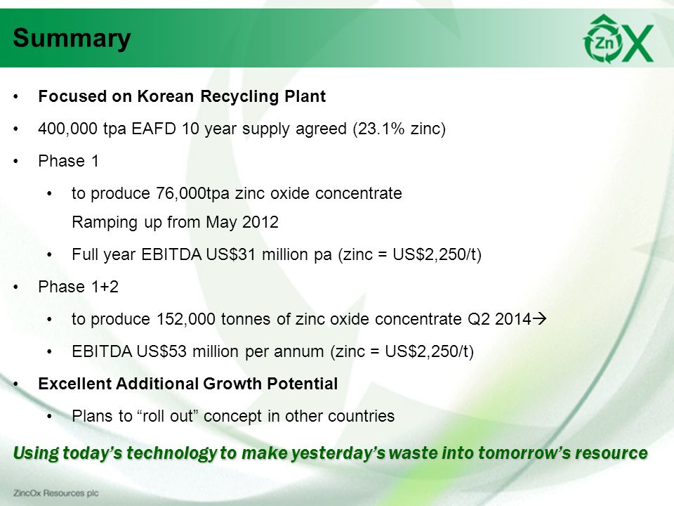 Summary Focused on Korean Recycling Plant. 400,000 tpa EAFD 10 year supply agreed (23.1% zinc) Phase 1.