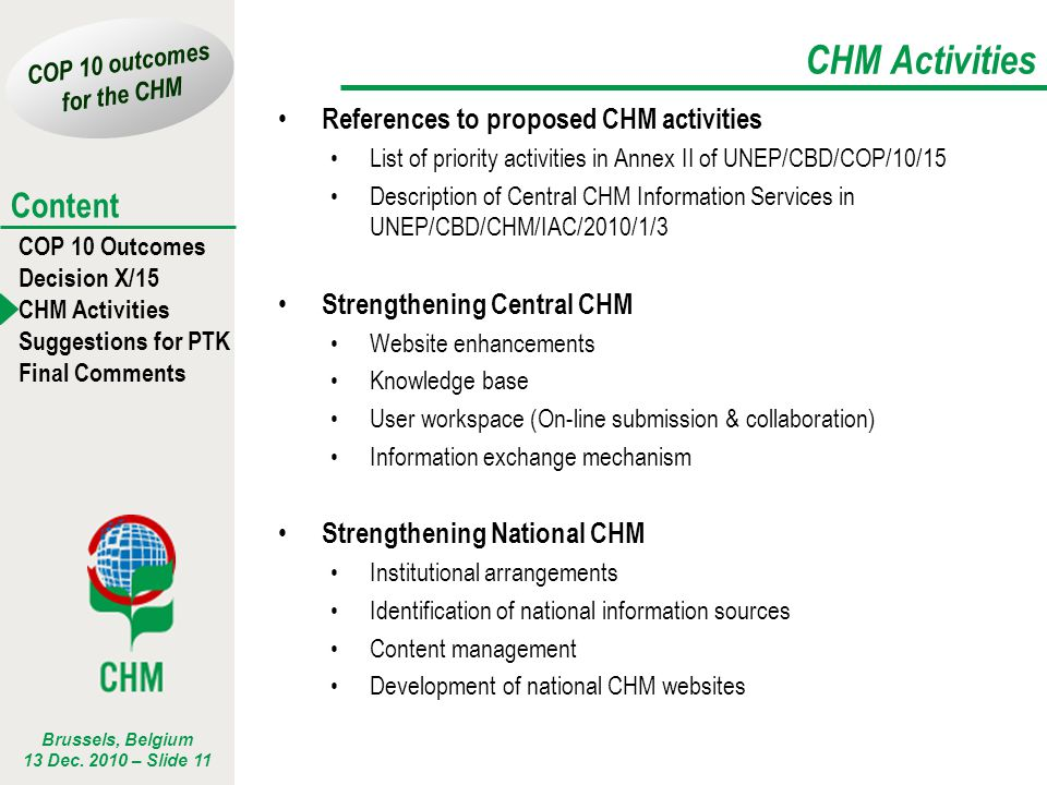 CHM Activities References to proposed CHM activities