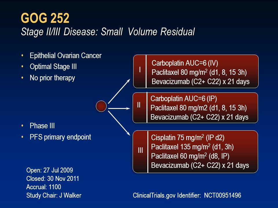 GOG 252 Stage II/III Disease: Small Volume Residual