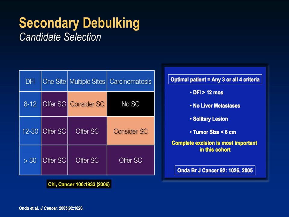 Secondary Debulking Candidate Selection