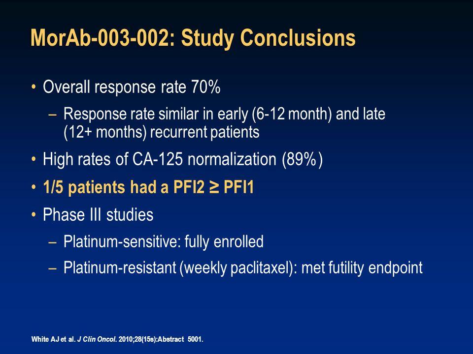 MorAb-003-002: Study Conclusions