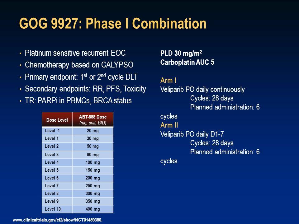 GOG 9927: Phase I Combination