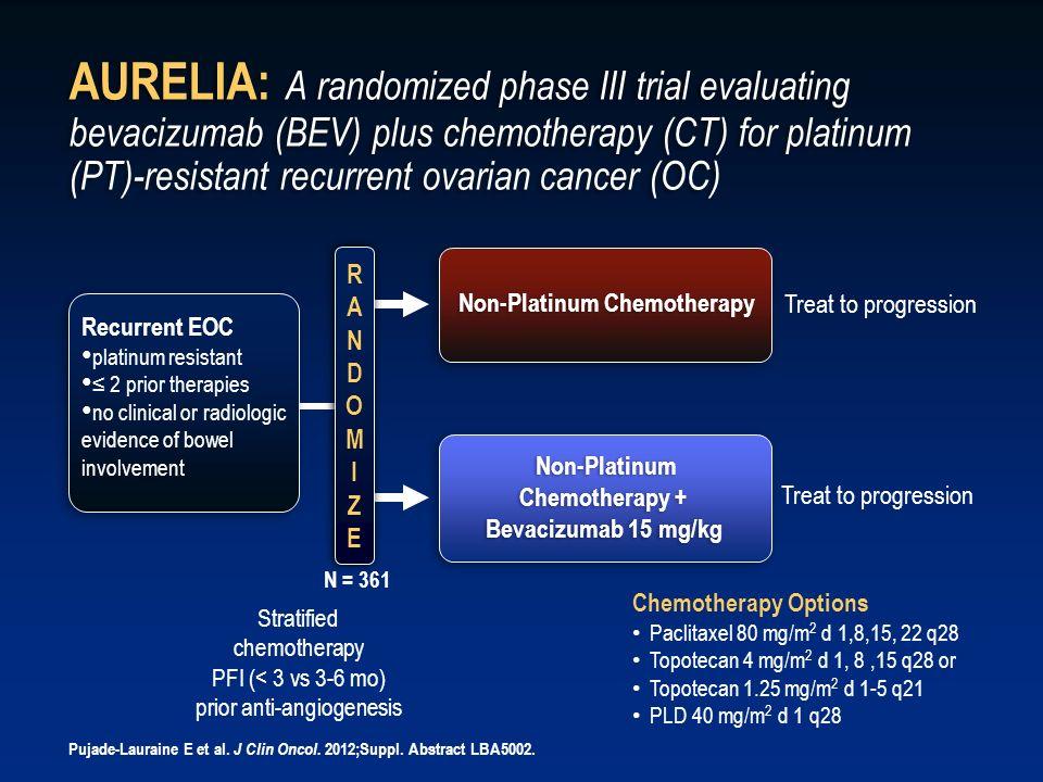AURELIA: A randomized phase III trial evaluating bevacizumab (BEV) plus chemotherapy (CT) for platinum (PT)-resistant recurrent ovarian cancer (OC)