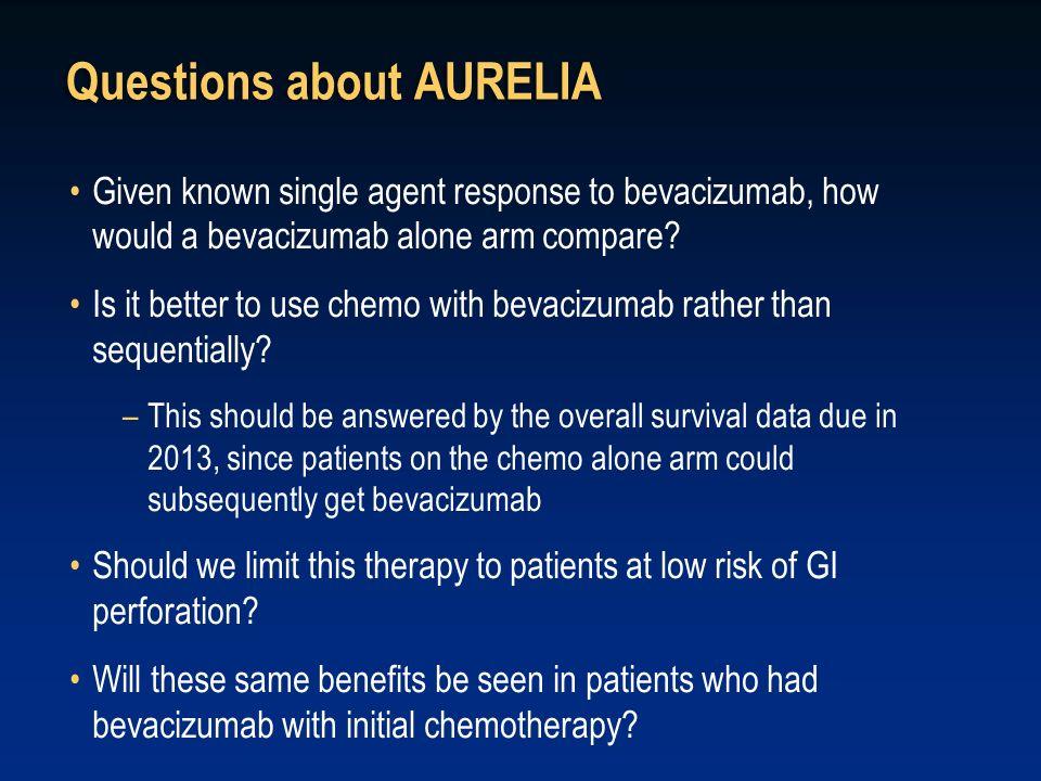 Questions about AURELIA