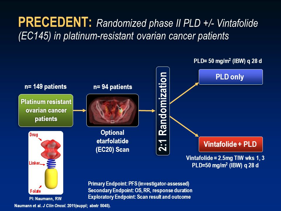 Platinum resistant ovarian cancer patients