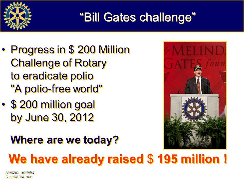 Bill Gates challenge