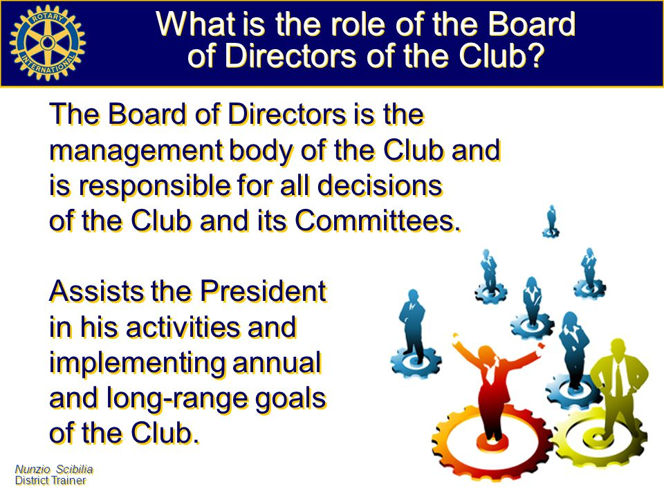 What is the role of the Board of Directors of the Club