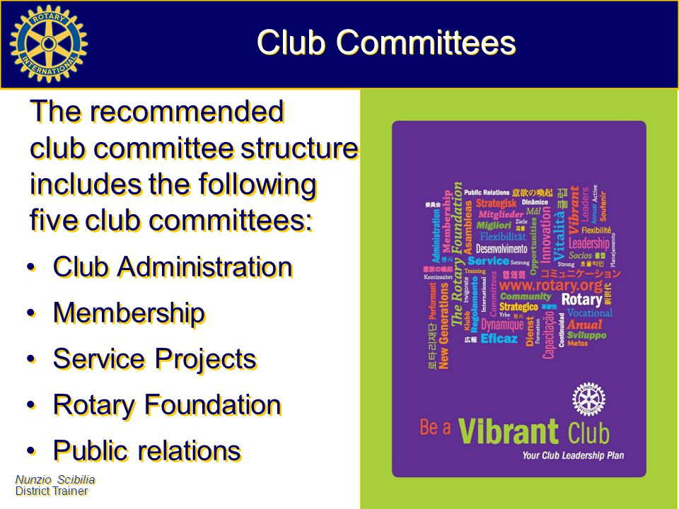 Club Committees The recommended club committee structure includes the following five club committees: