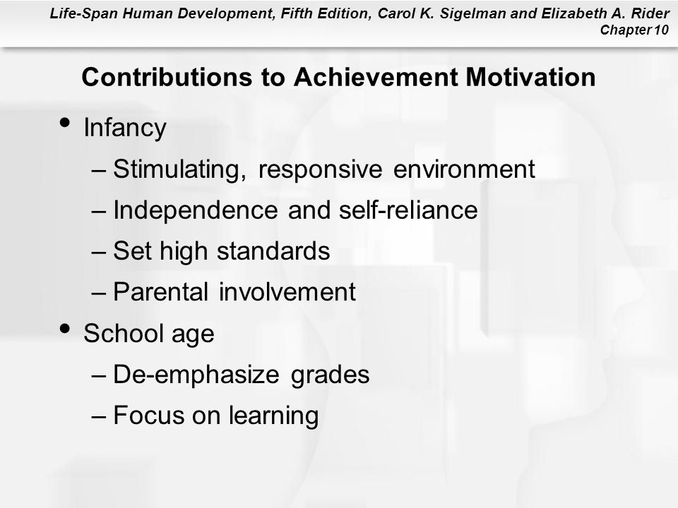 Contributions to Achievement Motivation