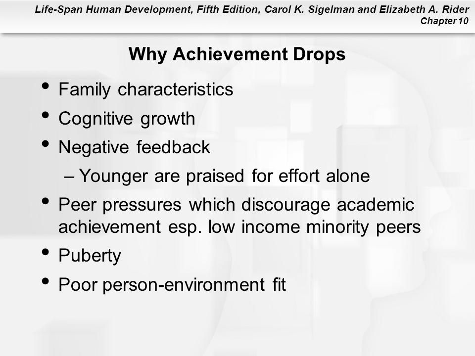 Why Achievement Drops Family characteristics. Cognitive growth. Negative feedback. Younger are praised for effort alone.