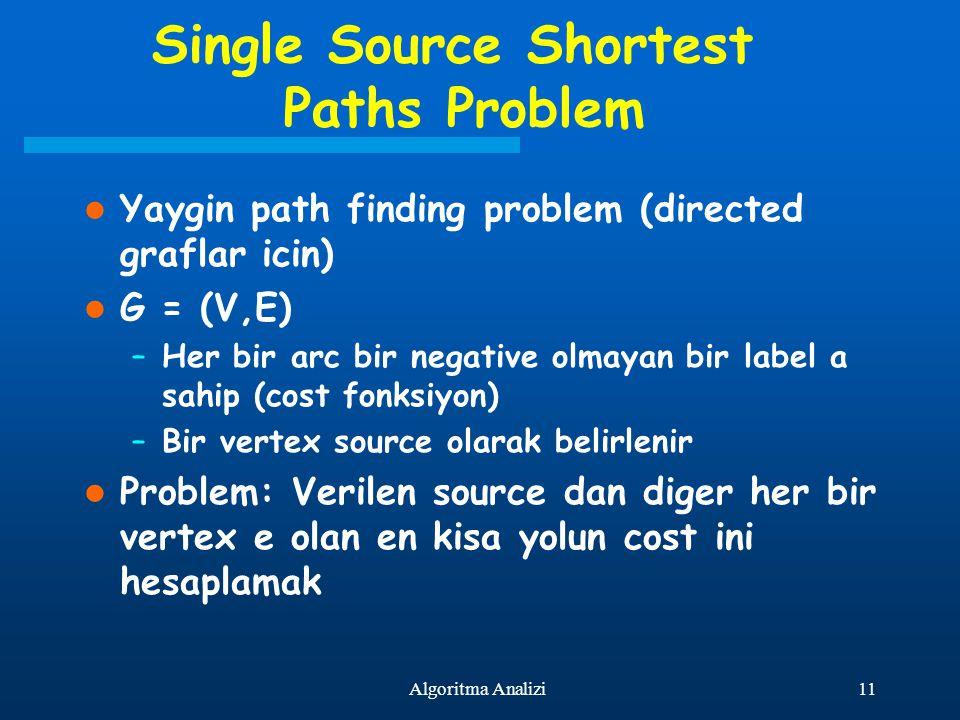 Single Source Shortest Paths Problem