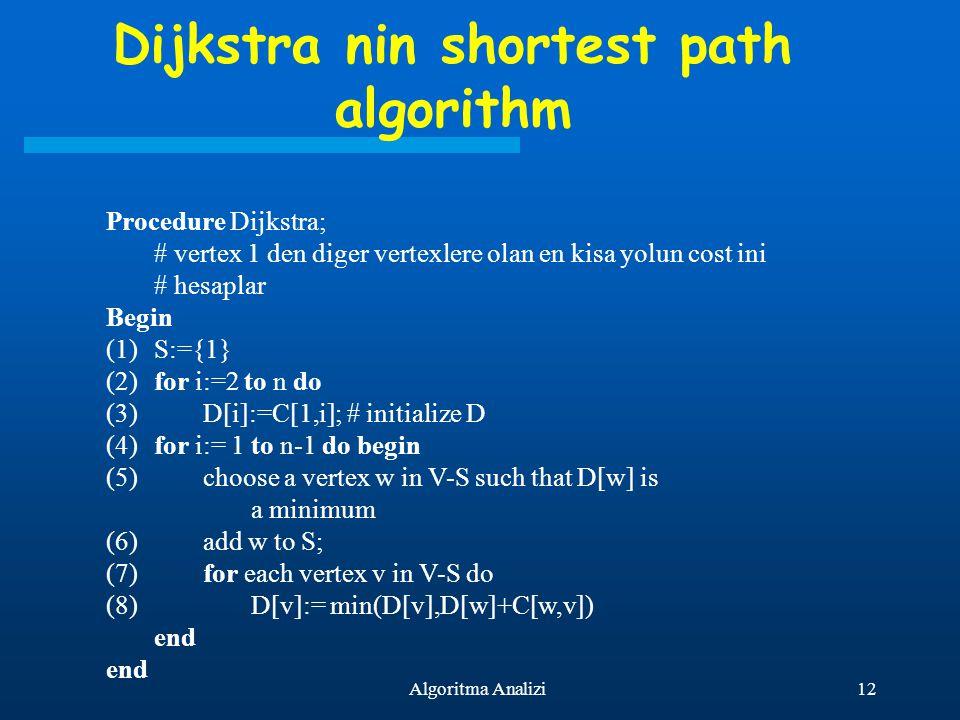 Dijkstra nin shortest path algorithm