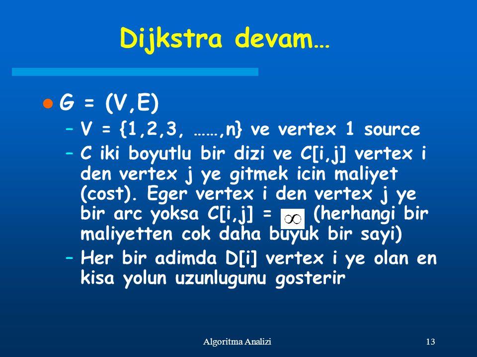 Dijkstra devam… G = (V,E) V = {1,2,3, ……,n} ve vertex 1 source