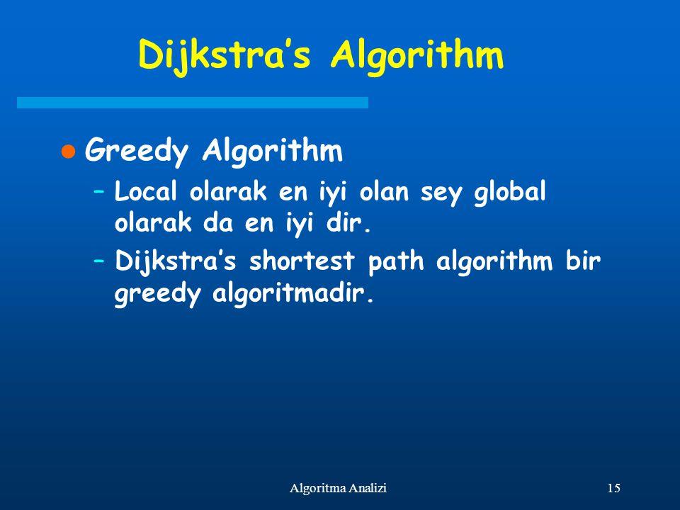 Dijkstra's Algorithm Greedy Algorithm