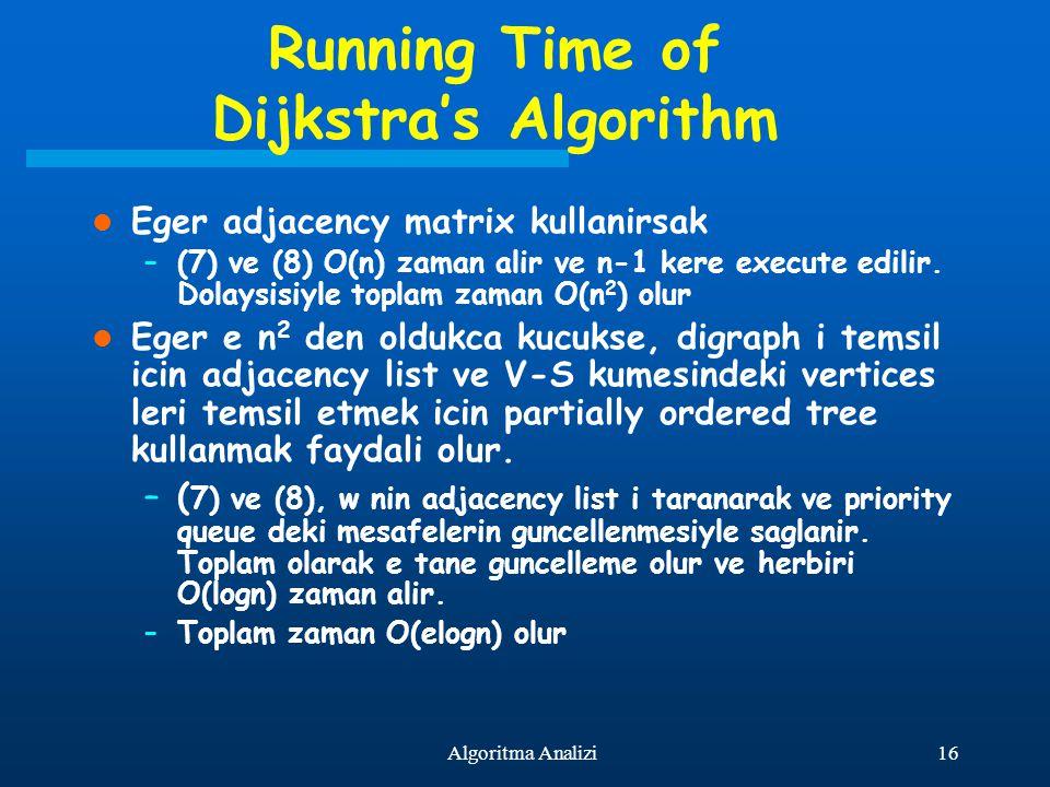 Running Time of Dijkstra's Algorithm