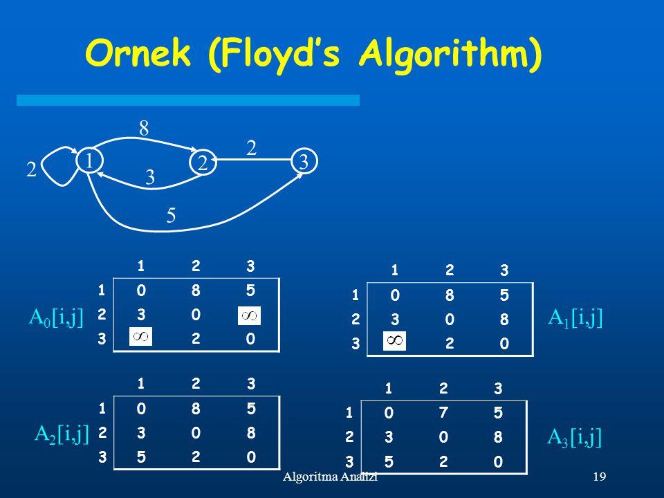 Ornek (Floyd's Algorithm)