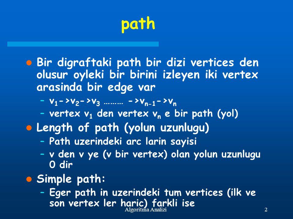 path Bir digraftaki path bir dizi vertices den olusur oyleki bir birini izleyen iki vertex arasinda bir edge var.