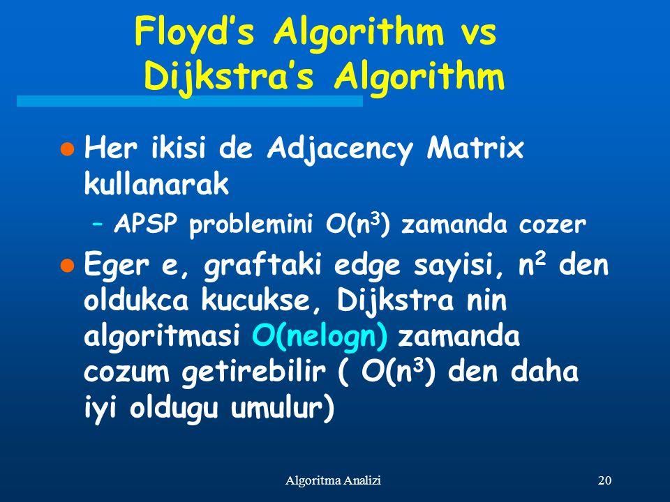 Floyd's Algorithm vs Dijkstra's Algorithm