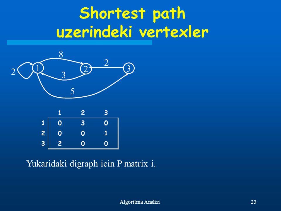 Shortest path uzerindeki vertexler
