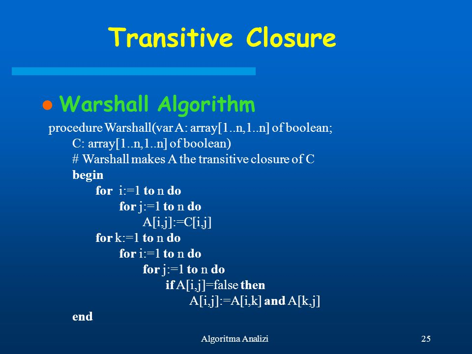 Transitive Closure Warshall Algorithm