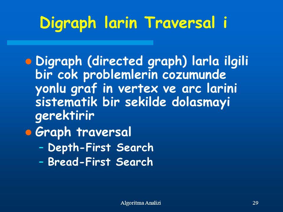Digraph larin Traversal i