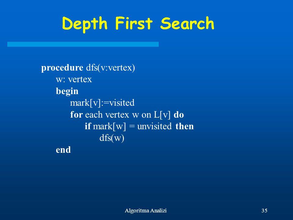 Depth First Search procedure dfs(v:vertex) w: vertex begin