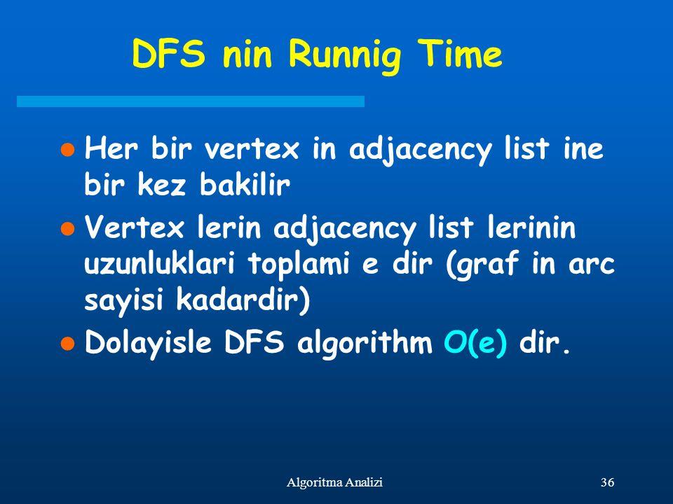 DFS nin Runnig Time Her bir vertex in adjacency list ine bir kez bakilir.