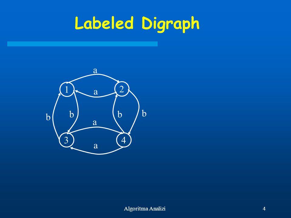 Labeled Digraph 1 2 3 4 b a Algoritma Analizi