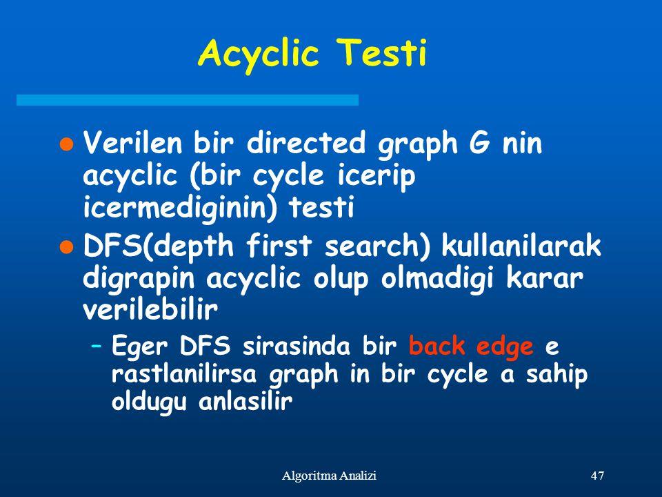Acyclic Testi Verilen bir directed graph G nin acyclic (bir cycle icerip icermediginin) testi.