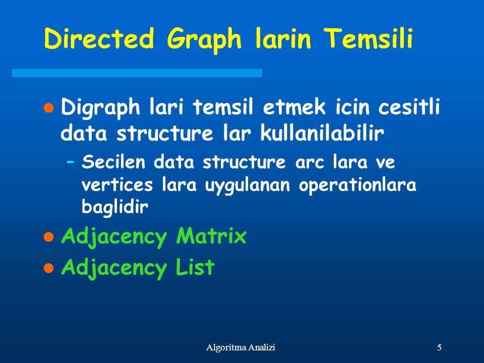 Directed Graph larin Temsili