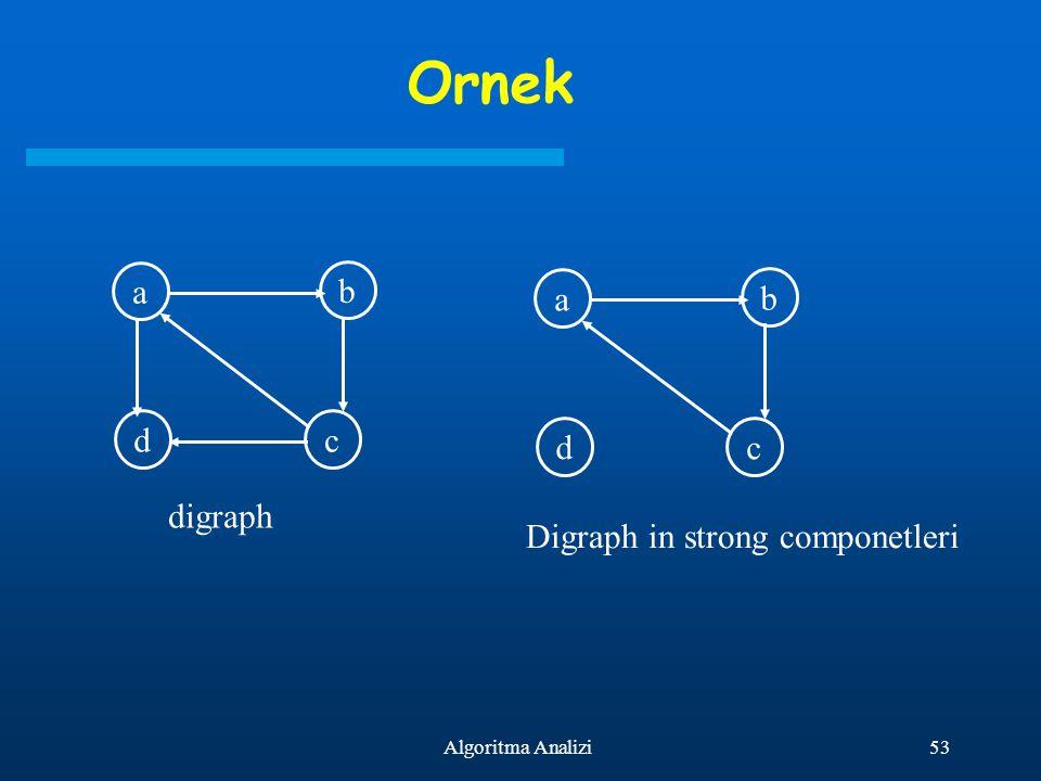 Ornek d a b c a b d c digraph Digraph in strong componetleri