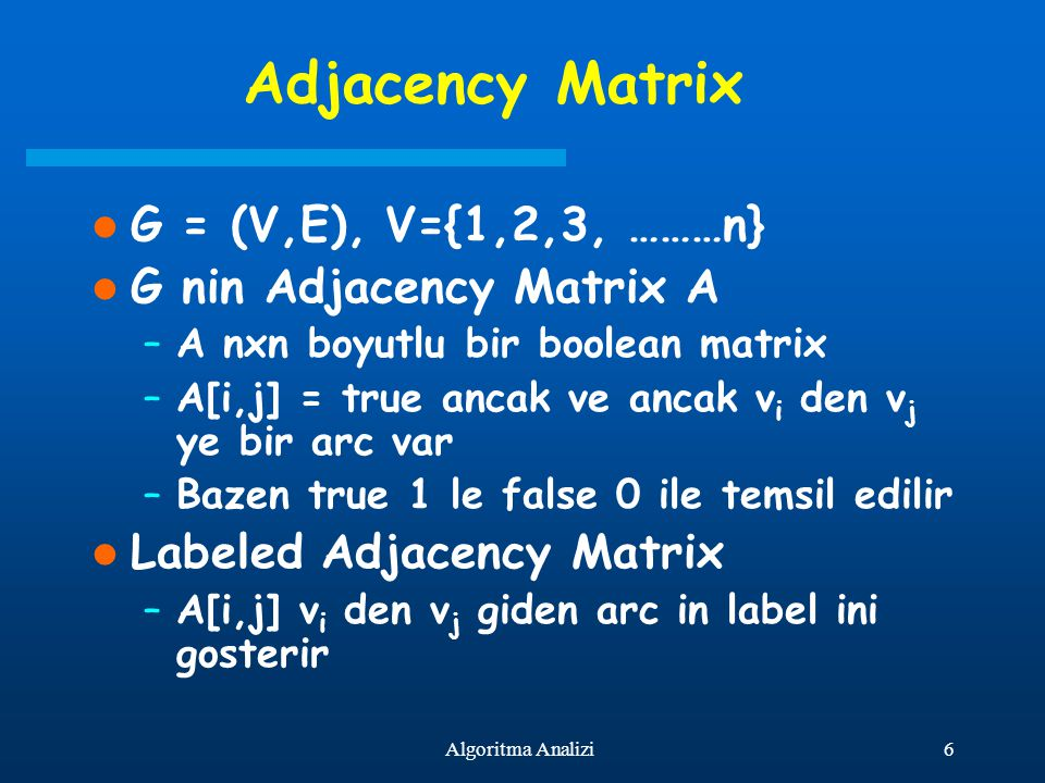 Adjacency Matrix G = (V,E), V={1,2,3, ………n} G nin Adjacency Matrix A