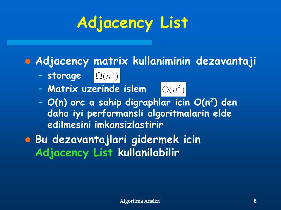 Adjacency List Adjacency matrix kullaniminin dezavantaji