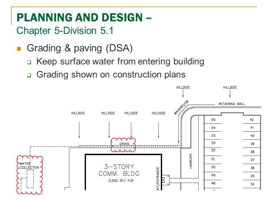 PLANNING AND DESIGN – Chapter 5-Division 5.1