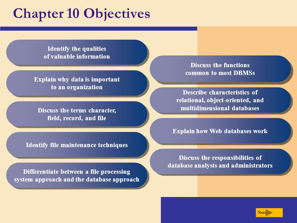 Chapter 10 Objectives Identify the qualities of valuable information