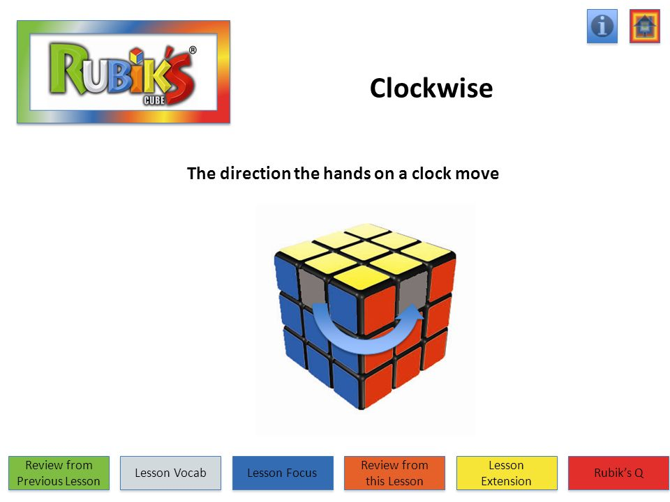 The direction the hands on a clock move