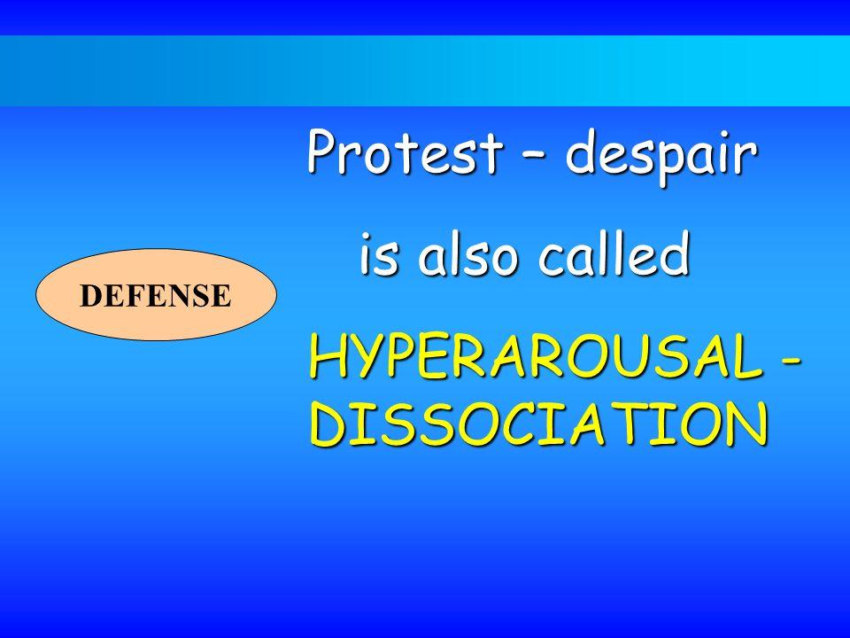 HYPERAROUSAL - DISSOCIATION