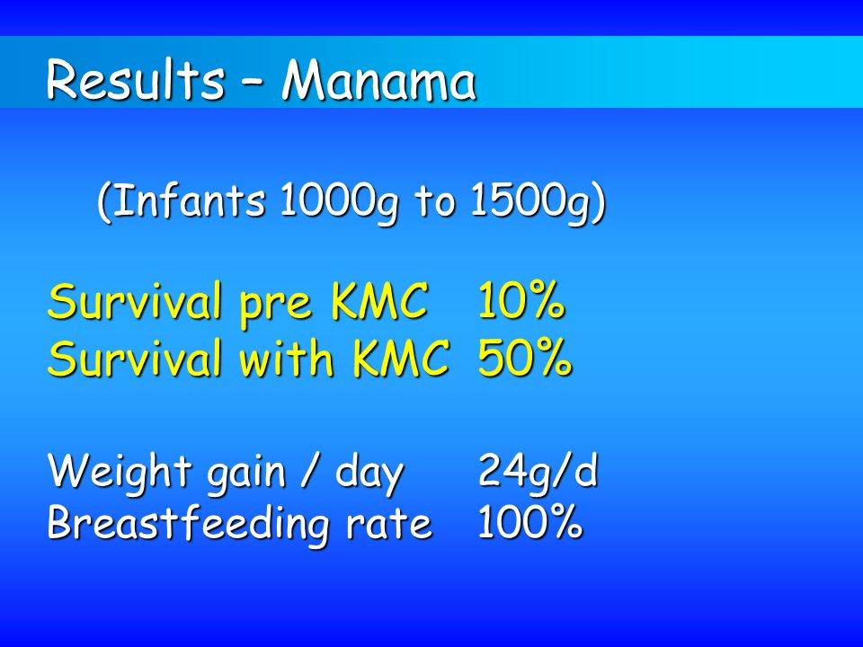 Results – Manama Survival pre KMC 10% Survival with KMC 50%