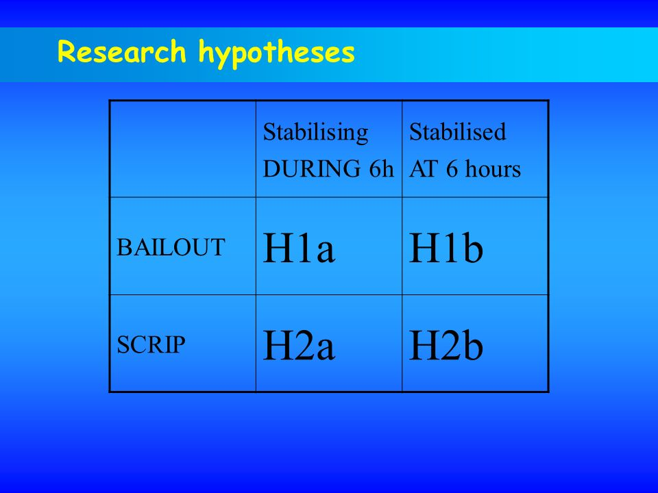 H1a H1b H2a H2b Research hypotheses Stabilising DURING 6h Stabilised