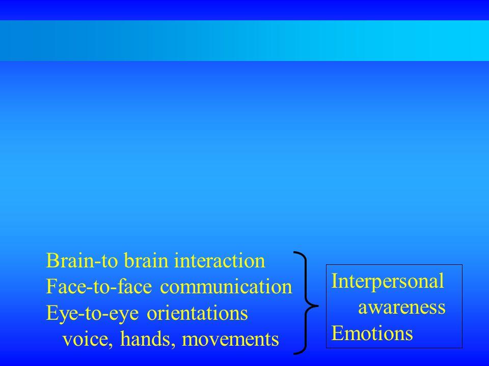 Brain-to brain interaction