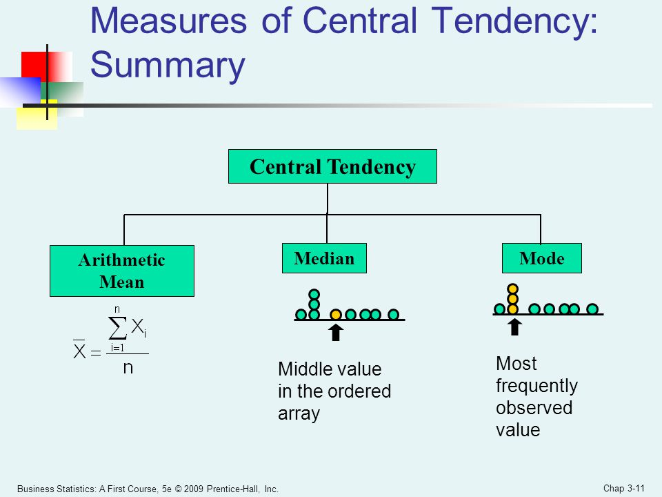Measures of Central Tendency: Summary