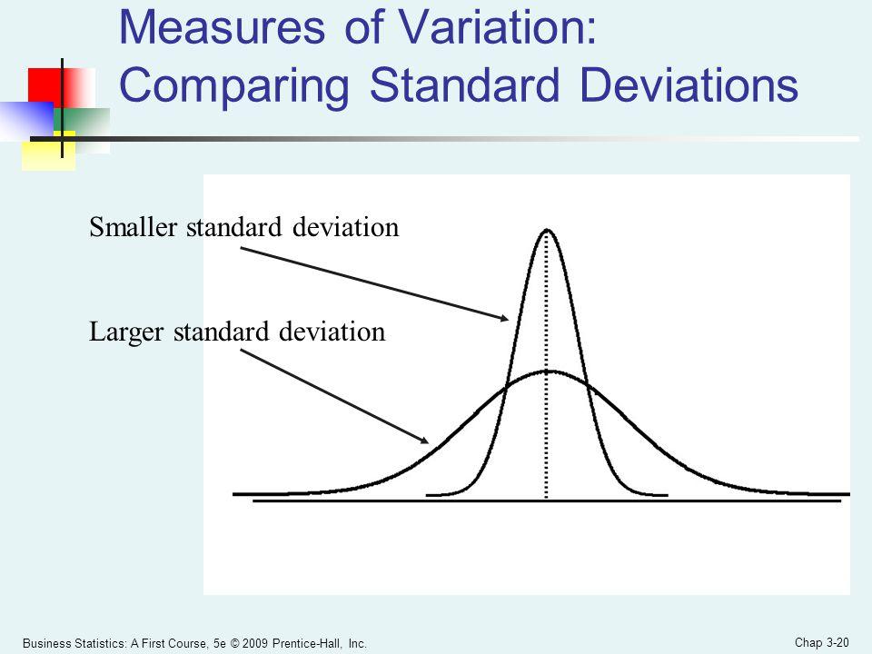 Measures of Variation: Comparing Standard Deviations