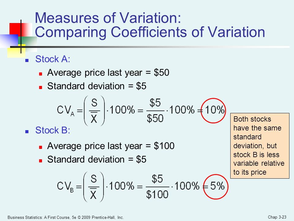 Measures of Variation: Comparing Coefficients of Variation