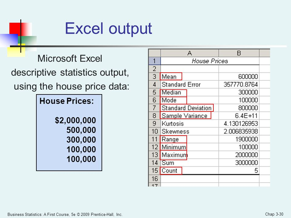 Excel output Microsoft Excel descriptive statistics output,