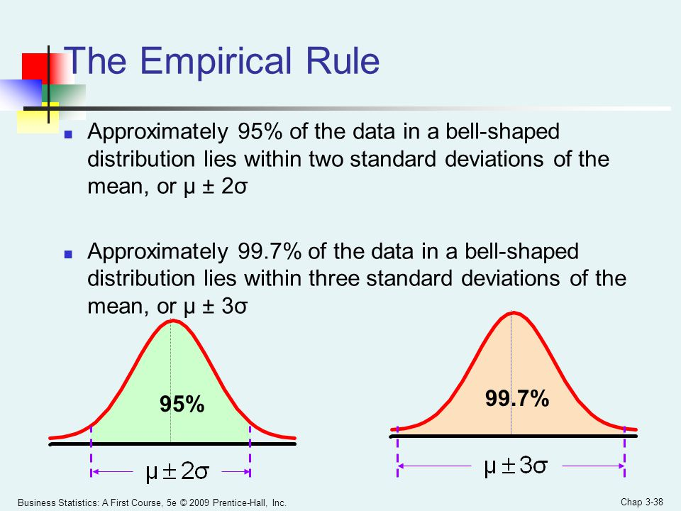 The Empirical Rule Approximately 95% of the data in a bell-shaped distribution lies within two standard deviations of the mean, or µ ± 2σ.